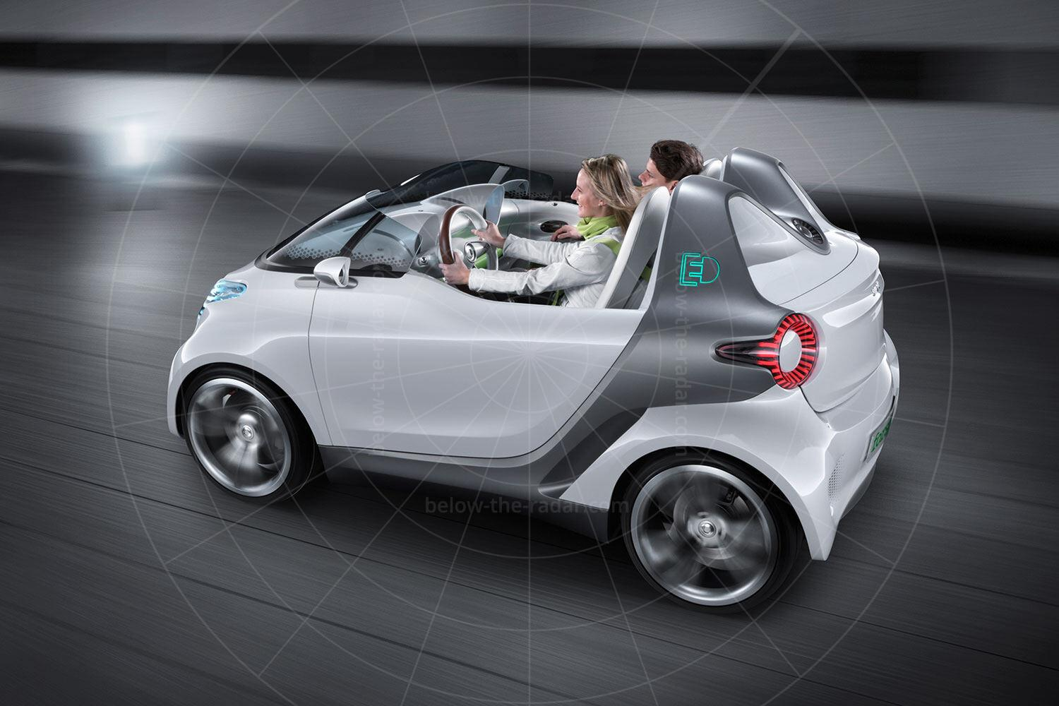 Smart ForSpeed concept Pic: Smart | Smart ForSpeed concept