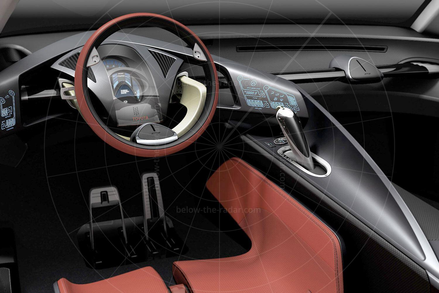Toyota FT-HS concept dashboard Pic: Toyota   Toyota FT-HS concept dashboard